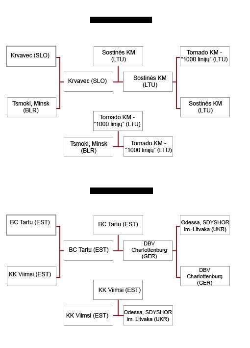 2006-final