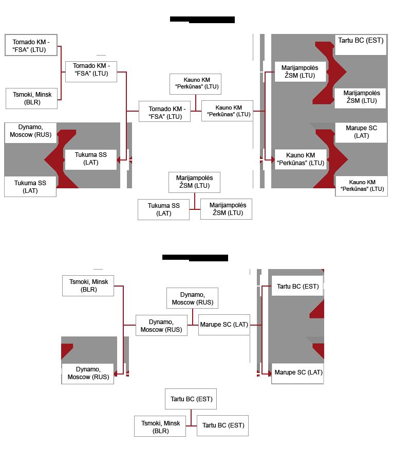 2007 LENTELE final