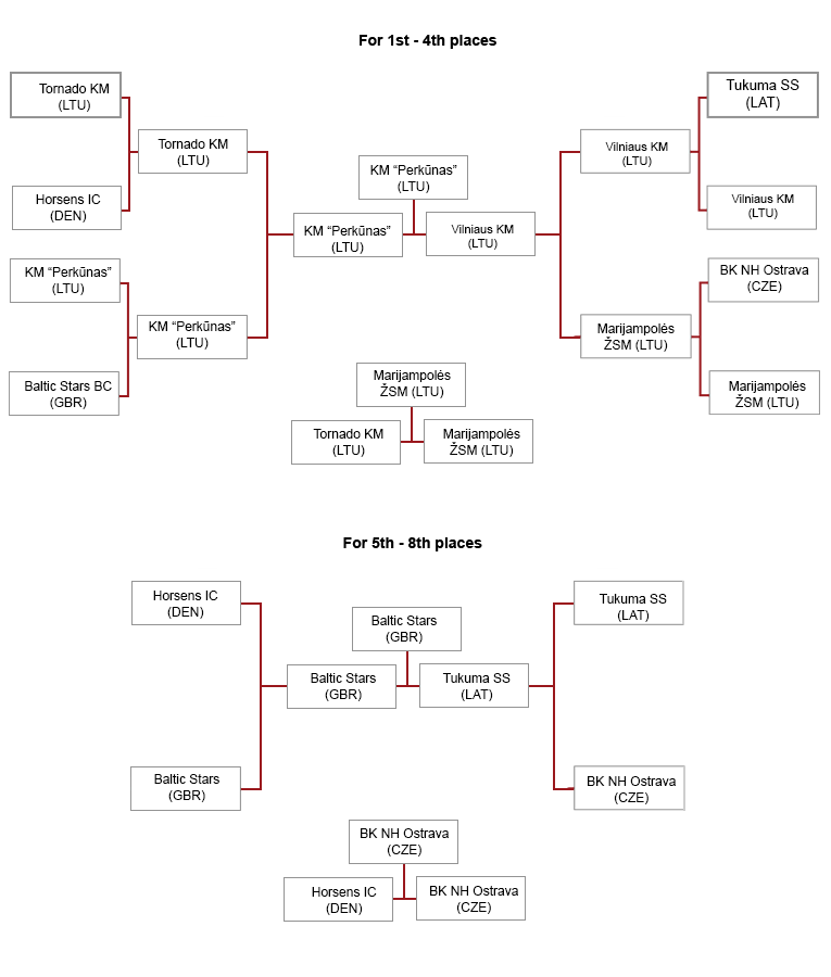 2007 playoffs4
